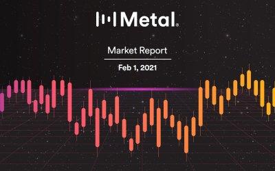 Market Report February  1 2021