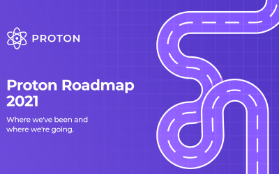 The Roadmap for Proton – Where We've Been, and Where We're Going