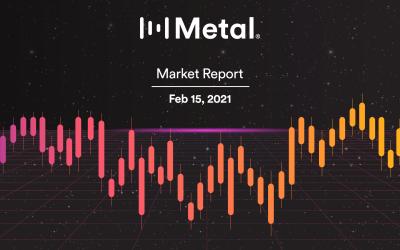 Market Report February 15 2021